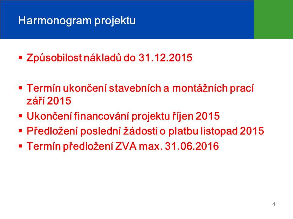 Harmonogram projektu  Způsobilost nákladů do 31.12.2015  Termín ukončení stavebních a montážních prací září 2015  Ukončení financování projektu říj
