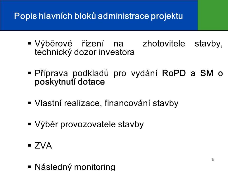 Popis hlavních bloků administrace projektu  Výběrové řízení na zhotovitele stavby, technický dozor investora  Příprava podkladů pro vydání RoPD a SM