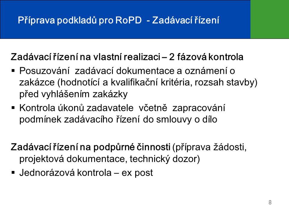 8 Příprava podkladů pro RoPD - Zadávací řízení Zadávací řízení na vlastní realizaci – 2 fázová kontrola  Posuzování zadávací dokumentace a oznámení o