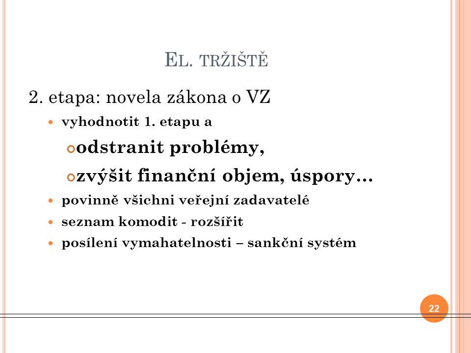 E L. TRŽIŠTĚ 2. etapa: novela zákona o VZ vyhodnotit 1.