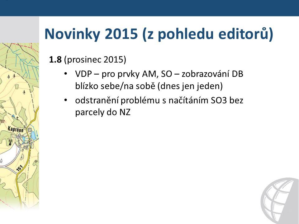 Novinky 2015 (z pohledu editorů) 1.8 (prosinec 2015) VDP – pro prvky AM, SO – zobrazování DB blízko sebe/na sobě (dnes jen jeden) odstranění problému s načítáním SO3 bez parcely do NZ