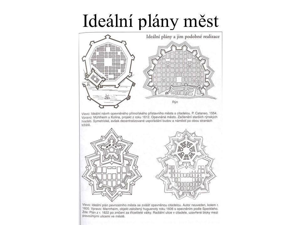 Ideální plány měst