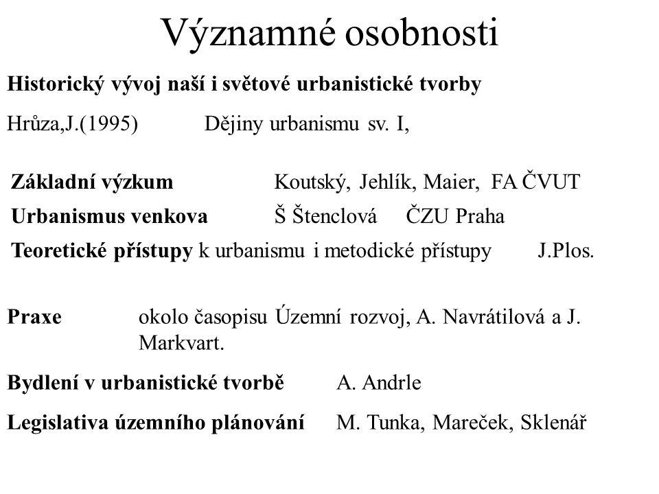 Významné osobnosti Základní výzkumKoutský, Jehlík, Maier, FA ČVUT Urbanismus venkovaŠ ŠtenclováČZU Praha Teoretické přístupy k urbanismu i metodické přístupy J.Plos.