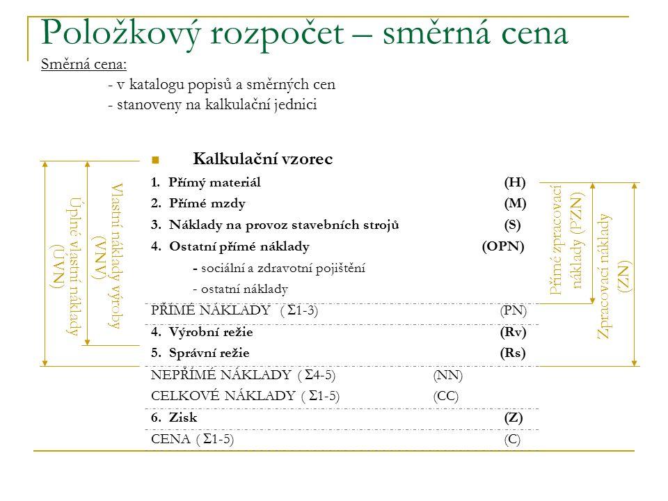 Kalkulační vzorec 1. Přímý materiál (H) 2. Přímé mzdy (M) 3.