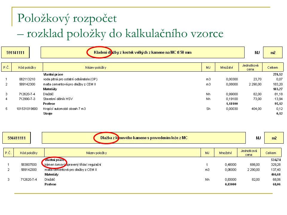 Položkový rozpočet – rozklad položky do kalkulačního vzorce