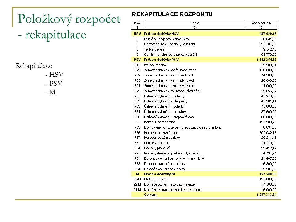 Položkový rozpočet - rekapitulace Rekapitulace - HSV - PSV - M