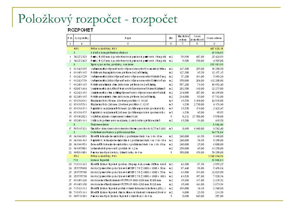 Položkový rozpočet – podklady pro rozpočtování Podklady: - Projektová dokumentace - kompletní projektová dokumentace v úrovni SP - technická zpráva - popis standardů - Katalogy s cenami stavebních objektů, prací a materiálů - Technické normy - Zákony o cenách