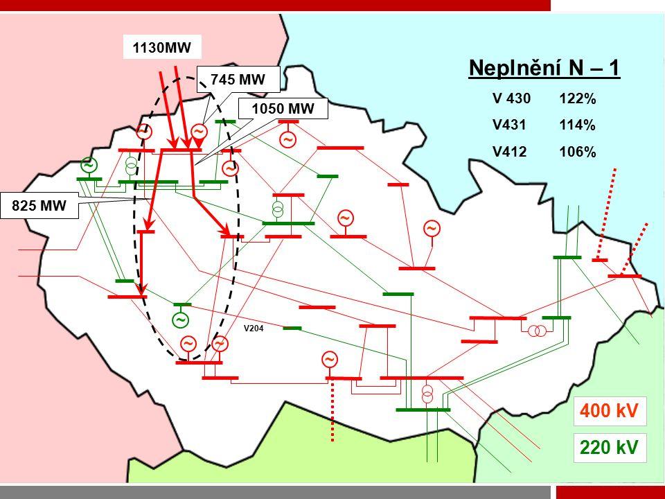~ ~~ ~ ~ ~ ~ ~ ~ ~ 400 kV 220 kV V204 ~ 1130MW 1050 MW 825 MW 745 MW Neplnění N – 1 V 430122% V431114% V412106%