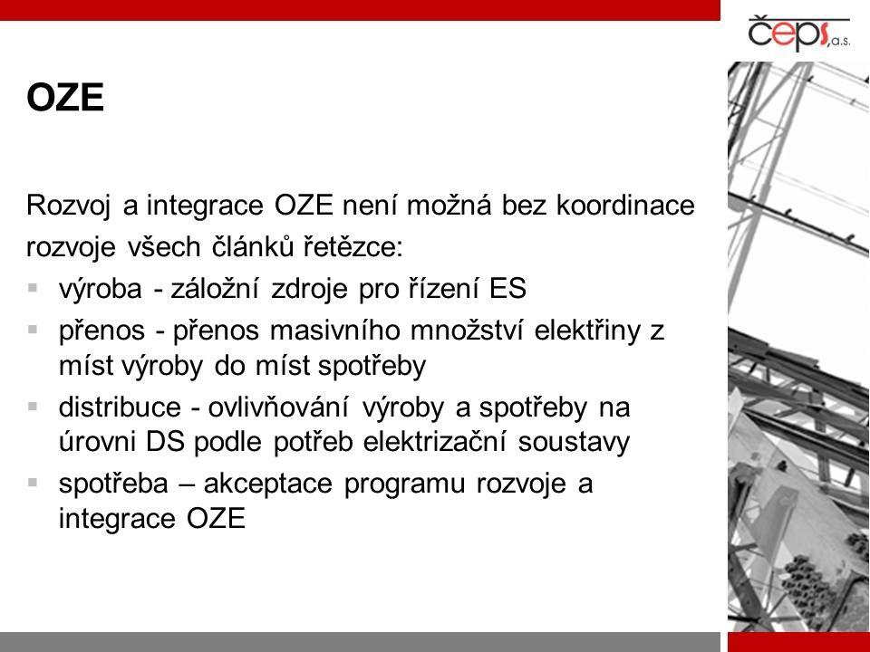 OZE Rozvoj a integrace OZE není možná bez koordinace rozvoje všech článků řetězce:  výroba - záložní zdroje pro řízení ES  přenos - přenos masivního množství elektřiny z míst výroby do míst spotřeby  distribuce - ovlivňování výroby a spotřeby na úrovni DS podle potřeb elektrizační soustavy  spotřeba – akceptace programu rozvoje a integrace OZE