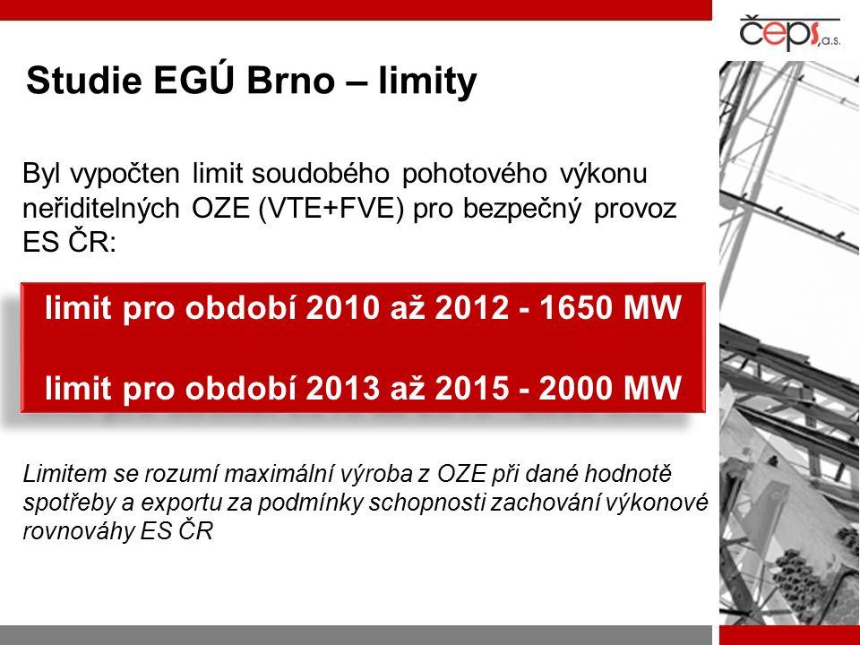 Byl vypočten limit soudobého pohotového výkonu neřiditelných OZE (VTE+FVE) pro bezpečný provoz ES ČR: Limitem se rozumí maximální výroba z OZE při dané hodnotě spotřeby a exportu za podmínky schopnosti zachování výkonové rovnováhy ES ČR limit pro období 2010 až 2012 - 1650 MW limit pro období 2013 až 2015 - 2000 MW limit pro období 2010 až 2012 - 1650 MW limit pro období 2013 až 2015 - 2000 MW Studie EGÚ Brno – limity