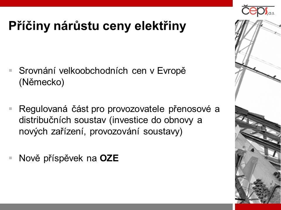 Příčiny nárůstu ceny elektřiny  Srovnání velkoobchodních cen v Evropě (Německo)  Regulovaná část pro provozovatele přenosové a distribučních soustav (investice do obnovy a nových zařízení, provozování soustavy)  Nově příspěvek na OZE