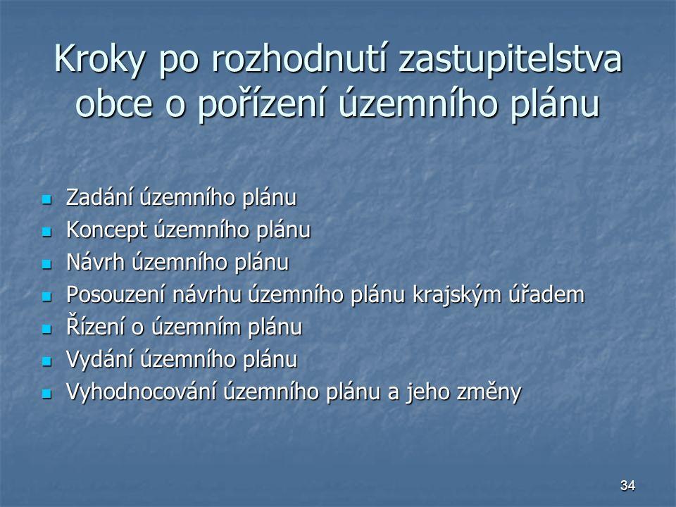 34 Kroky po rozhodnutí zastupitelstva obce o pořízení územního plánu Zadání územního plánu Zadání územního plánu Koncept územního plánu Koncept územního plánu Návrh územního plánu Návrh územního plánu Posouzení návrhu územního plánu krajským úřadem Posouzení návrhu územního plánu krajským úřadem Řízení o územním plánu Řízení o územním plánu Vydání územního plánu Vydání územního plánu Vyhodnocování územního plánu a jeho změny Vyhodnocování územního plánu a jeho změny