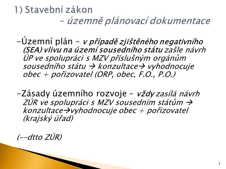 -Územní plán – v případě zjištěného negativního (SEA) vlivu na území sousedního státu zašle návrh ÚP ve spolupráci s MZV příslušným orgánům sousedního státu  konzultace  vyhodnocuje obec + pořizovatel (ORP, obec, F.O., P.O.) -Zásady územního rozvoje – vždy zasílá návrh ZÚR ve spolupráci s MZV sousedním státům  konzultace  vyhodnocuje obec + pořizovatel (krajský úřad) (-–dtto ZÚR) 3