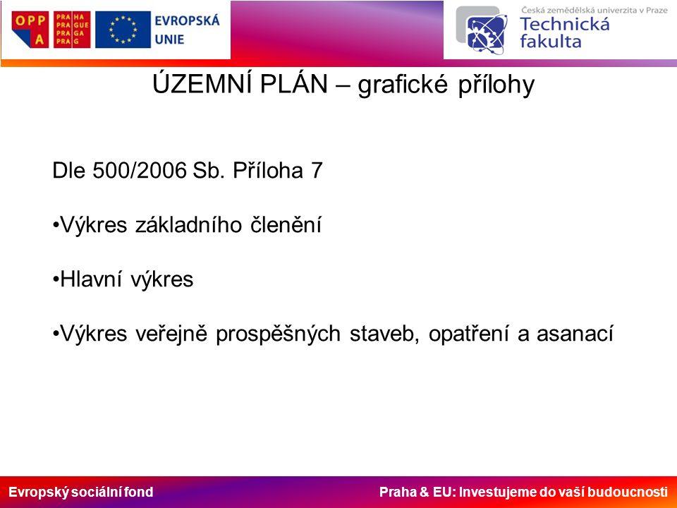 Evropský sociální fond Praha & EU: Investujeme do vaší budoucnosti ÚZEMNÍ PLÁN – grafické přílohy Dle 500/2006 Sb. Příloha 7 Výkres základního členění