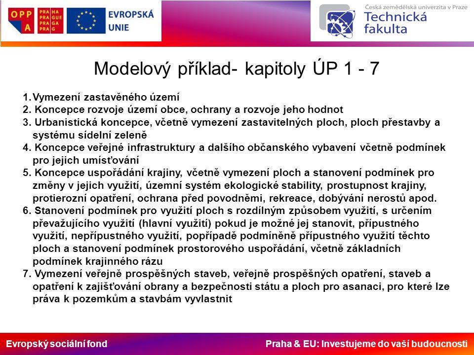 Evropský sociální fond Praha & EU: Investujeme do vaší budoucnosti Modelový příklad- kapitoly ÚP 1 - 7 8.Vymezení veřejně prospěšných staveb a veřejně prospěšných opatření, pro které lze uplatnit předkupní právo 9.Vymezení ploch a koridorů územních rezerv a stanovení možného budoucího využití, včetně podmínek pro jeho prověření 10.Vymezení ploch a koridorů, ve kterých je prověření změn jejich využití územní studií podmínkou pro rozhodování a dále stanovení lhůty pro pořízení studie, její schválení pořizovatelem a vložení dat o této studii do evidence územně plánovací činnosti 11.Vymezení ploch a koridorů, ve kterých je pořízení a vydání regulačního plánu podmínkou pro rozhodování o změnách jejich využití a zadání regulačního plánu 12.Stanovení pořadí změn v území (etapizace) 13.Vymezení architektonicky nebo urbanisticky významných staveb, pro které může vypracovávat architektonickou část projektové dokumentace jen autorizovaný architekt 14.Vymezení staveb nezpůsobilých pro zkrácené stavební řízení podle § 117 odst.1 stavebního zákona