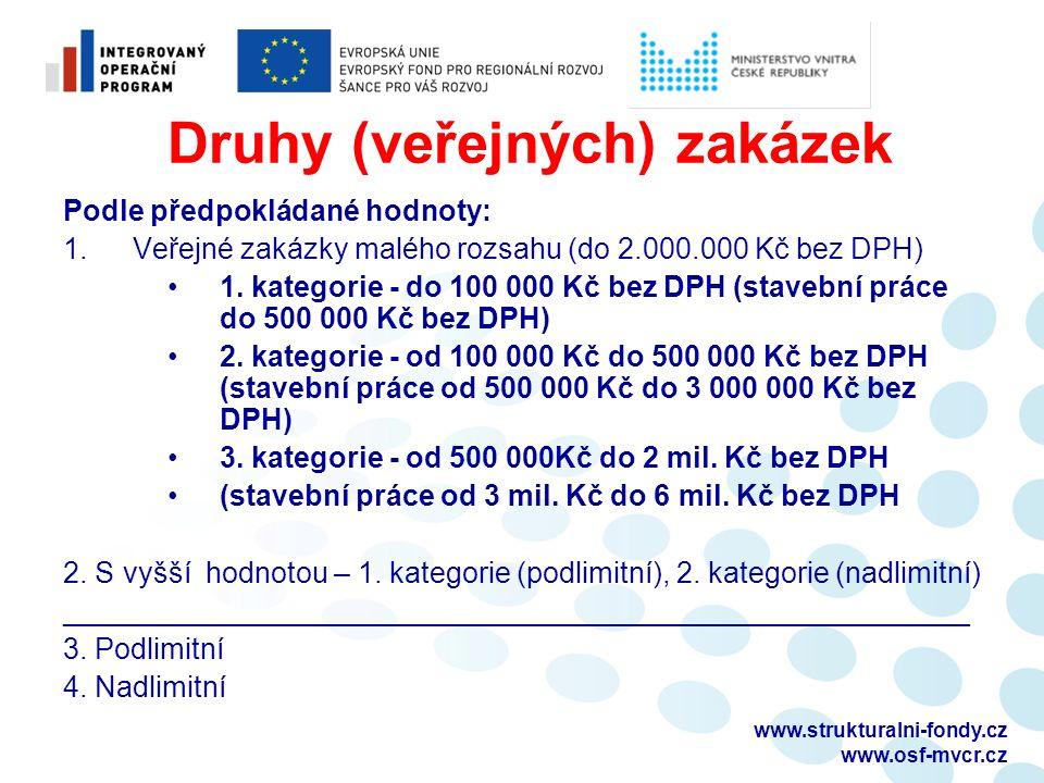 Prostor pro Vaše dotazy www.strukturalni-fondy.cz www.osf-mvcr.cz