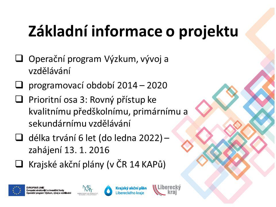 Základní informace o projektu  Operační program Výzkum, vývoj a vzdělávání  programovací období 2014 – 2020  Prioritní osa 3: Rovný přístup ke kvalitnímu předškolnímu, primárnímu a sekundárnímu vzdělávání  délka trvání 6 let (do ledna 2022) – zahájení 13.