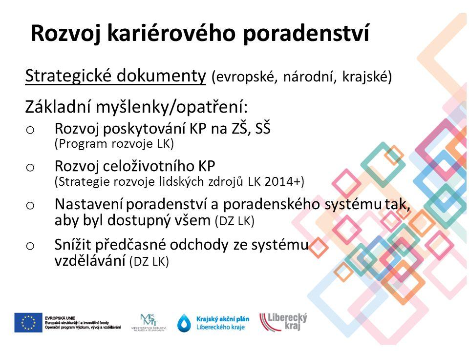 Strategické dokumenty (evropské, národní, krajské) Základní myšlenky/opatření: o Rozvoj poskytování KP na ZŠ, SŠ (Program rozvoje LK) o Rozvoj celoživotního KP (Strategie rozvoje lidských zdrojů LK 2014+) o Nastavení poradenství a poradenského systému tak, aby byl dostupný všem (DZ LK) o Snížit předčasné odchody ze systému vzdělávání (DZ LK) Rozvoj kariérového poradenství