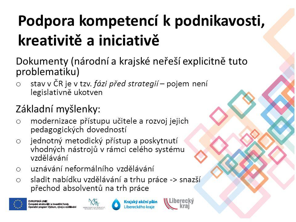 Dokumenty (národní a krajské neřeší explicitně tuto problematiku) o stav v ČR je v tzv.
