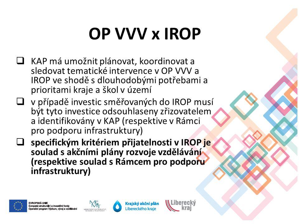 OP VVV x IROP  KAP má umožnit plánovat, koordinovat a sledovat tematické intervence v OP VVV a IROP ve shodě s dlouhodobými potřebami a prioritami kraje a škol v území  v případě investic směřovaných do IROP musí být tyto investice odsouhlaseny zřizovatelem a identifikovány v KAP (respektive v Rámci pro podporu infrastruktury)  specifickým kritériem přijatelnosti v IROP je soulad s akčními plány rozvoje vzdělávání (respektive soulad s Rámcem pro podporu infrastruktury)