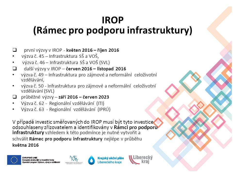 IROP (Rámec pro podporu infrastruktury)  první výzvy v IROP - květen 2016 – říjen 2016 výzva č.