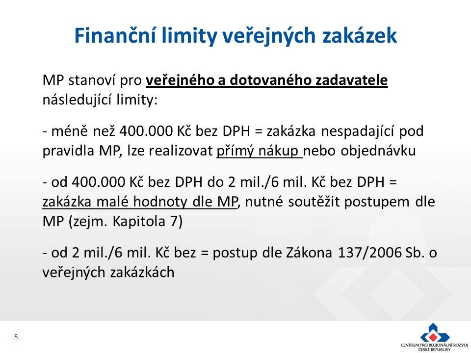 Příloha č.1 – Obchodní podmínky zakázek na stavební práce (závazné!!!) Příloha č.