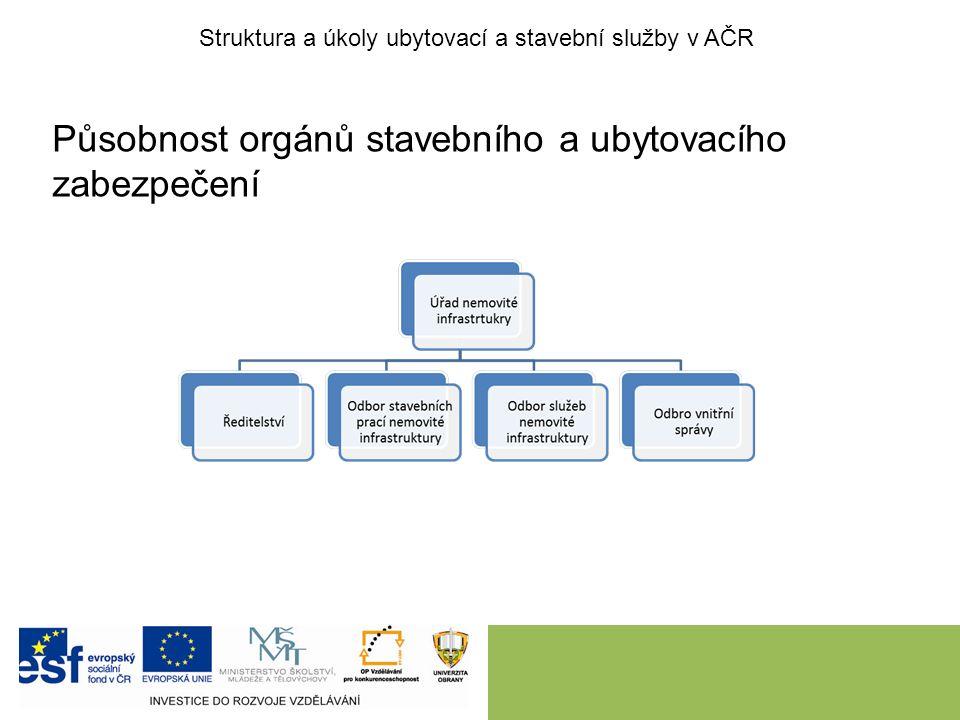 Působnost orgánů stavebního a ubytovacího zabezpečení Struktura a úkoly ubytovací a stavební služby v AČR