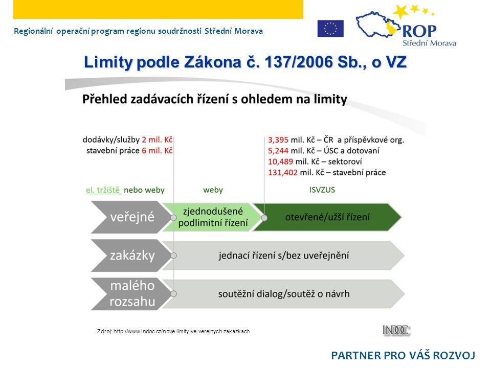 Regionální operační program regionu soudržnosti Střední Morava PARTNER PRO VÁŠ ROZVOJ Limity podle Zákona č. 137/2006 Sb., o VZ Zdroj: http://www.indo