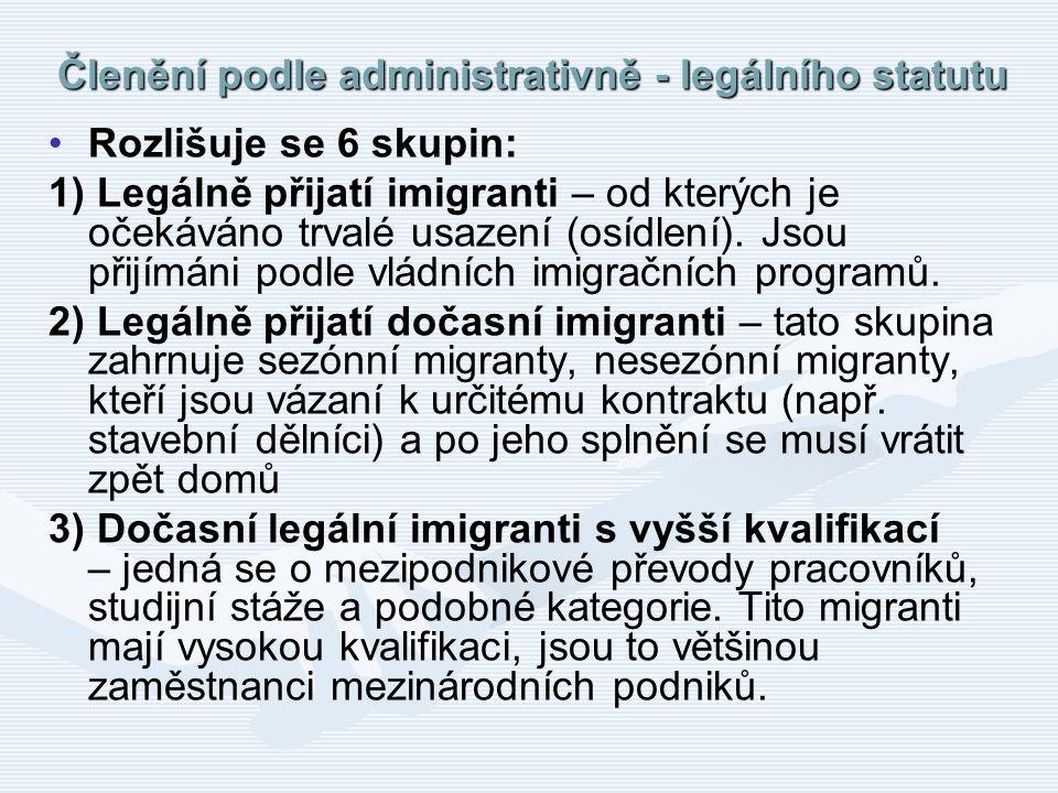 Členění podle administrativně - legálního statutu Rozlišuje se 6 skupin: 1) Legálně přijatí imigranti – od kterých je očekáváno trvalé usazení (osídle