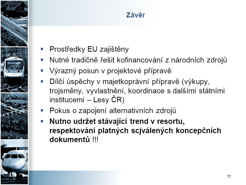 Závěr  Prostředky EU zajištěny  Nutné tradičně řešit kofinancování z národních zdrojů  Výrazný posun v projektové přípravě  Dílčí úspěchy v majetk