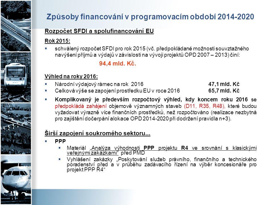 Způsoby financování v programovacím období 2014-2020 Rozpočet SFDI a spolufinancování EU Rok 2015:  schválený rozpočet SFDI pro rok 2015 (vč.