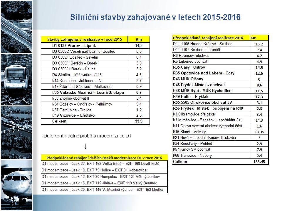Silniční stavby zahajované v letech 2015-2016 Dále kontinuálně probíhá modernizace D1 ↓