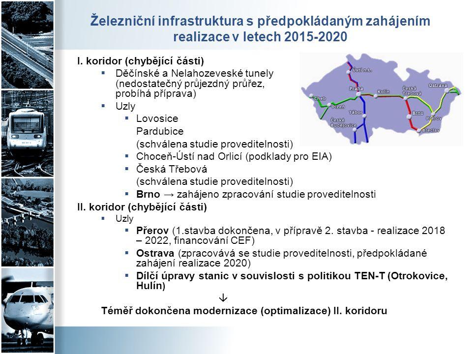 Železniční infrastruktura s předpokládaným zahájením realizace v letech 2015-2020 I. koridor (chybějící části)  Děčínské a Nelahozeveské tunely (nedo