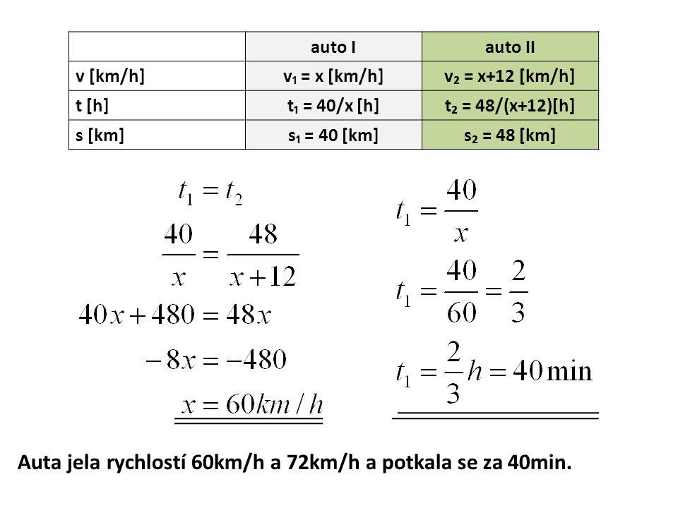auto Iauto II v [km/h]v₁ = x [km/h]v₂ = x+12 [km/h] t [h]t₁ = 40/x [h]t₂ = 48/(x+12)[h] s [km]s₁ = 40 [km]s₂ = 48 [km] Auta jela rychlostí 60km/h a 72