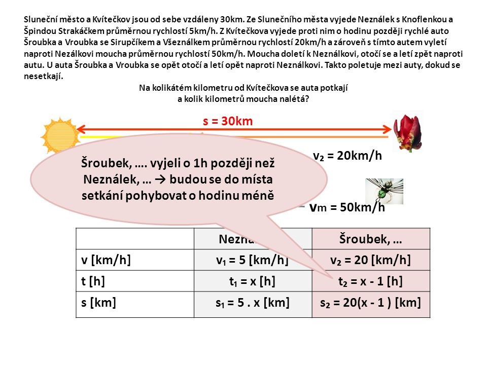 Sluneční město a Kvítečkov jsou od sebe vzdáleny 30km. Ze Slunečního města vyjede Neználek s Knoflenkou a Špindou Strakáčkem průměrnou rychlostí 5km/h