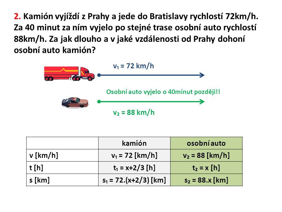 2. Kamión vyjíždí z Prahy a jede do Bratislavy rychlostí 72km/h. Za 40 minut za ním vyjelo po stejné trase osobní auto rychlostí 88km/h. Za jak dlouho