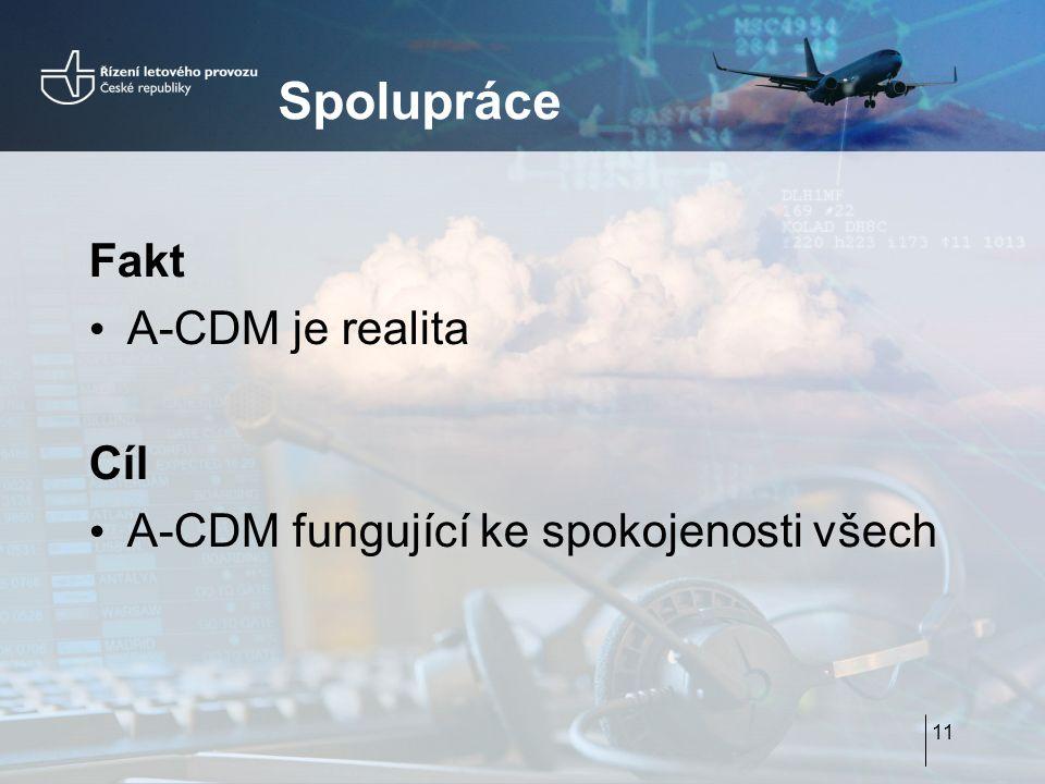 Spolupráce Fakt A-CDM je realita Cíl A-CDM fungující ke spokojenosti všech 11
