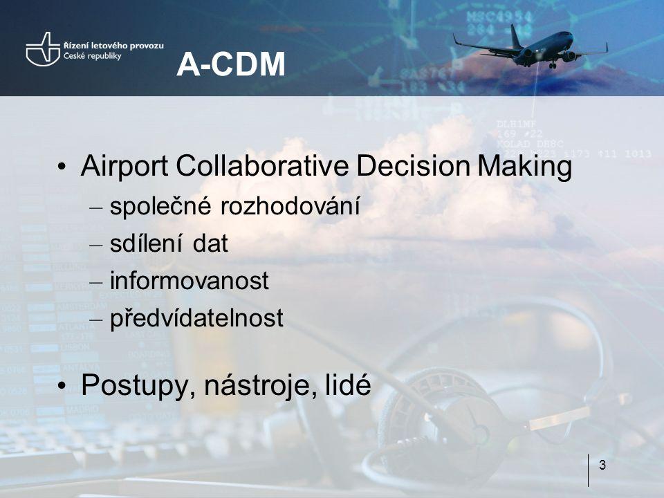 A-CDM Airport Collaborative Decision Making – společné rozhodování – sdílení dat – informovanost – předvídatelnost Postupy, nástroje, lidé 3