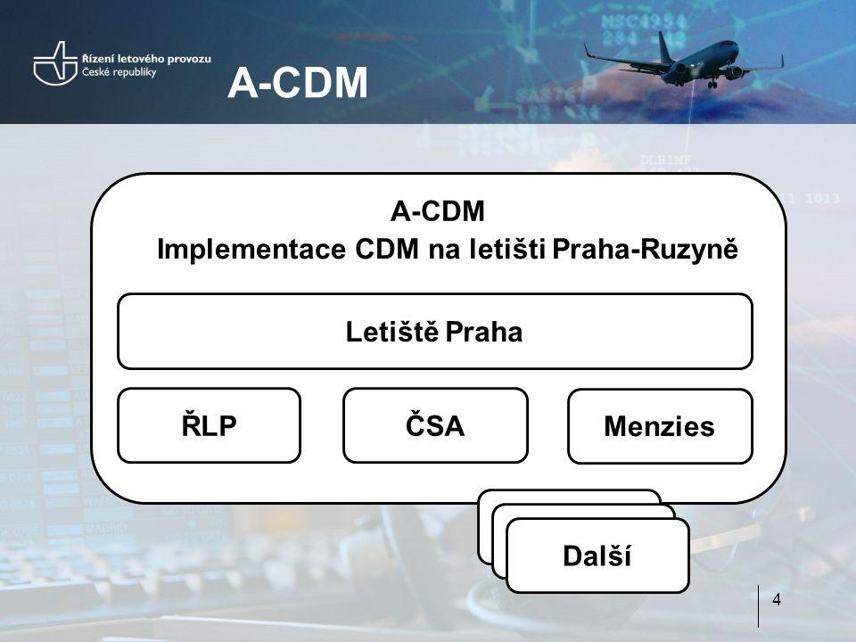 A-CDM 4 Letiště Praha ČSA ŘLP Menzies Další Implementace CDM na letišti Praha-Ruzyně Další