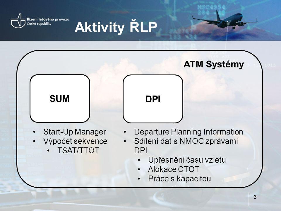 ATM Systémy Aktivity ŘLP 6 SUM DPI Start-Up Manager Výpočet sekvence TSAT/TTOT Departure Planning Information Sdílení dat s NMOC zprávami DPI Upřesnění času vzletu Alokace CTOT Práce s kapacitou