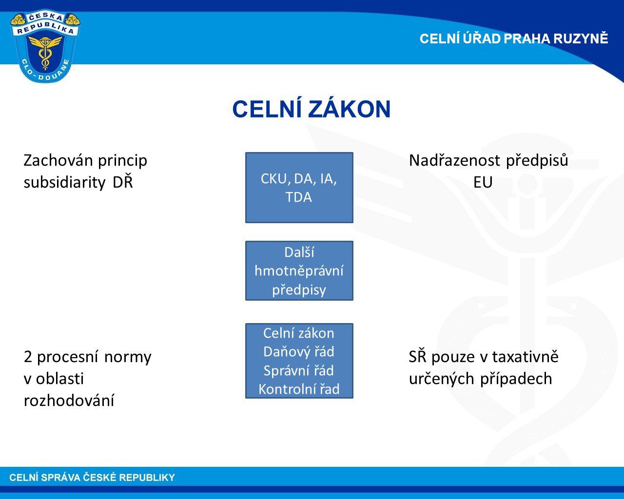 CELNÍ ZÁKON Zachován princip Nadřazenost předpisů subsidiarity DŘ EU 2 procesní normy SŘ pouze v taxativně v oblasti určených případech rozhodování CELNÍ ÚŘAD PRAHA RUZYNĚ CKU, DA, IA, TDA Další hmotněprávní předpisy Celní zákon Daňový řád Správní řád Kontrolní řad