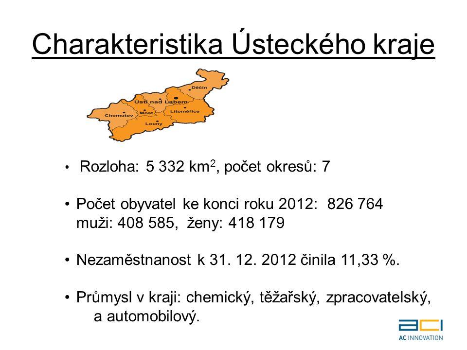 Charakteristika Ústeckého kraje Rozloha: 5 332 km 2, počet okresů: 7 Počet obyvatel ke konci roku 2012: 826 764 muži: 408 585, ženy: 418 179 Nezaměstnanost k 31.
