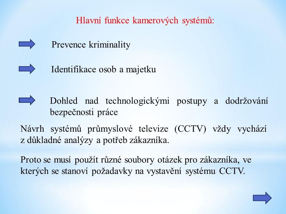 Hlavní funkce kamerových systémů: Prevence kriminality Dohled nad technologickými postupy a dodržování bezpečnosti práce Identifikace osob a majetku N