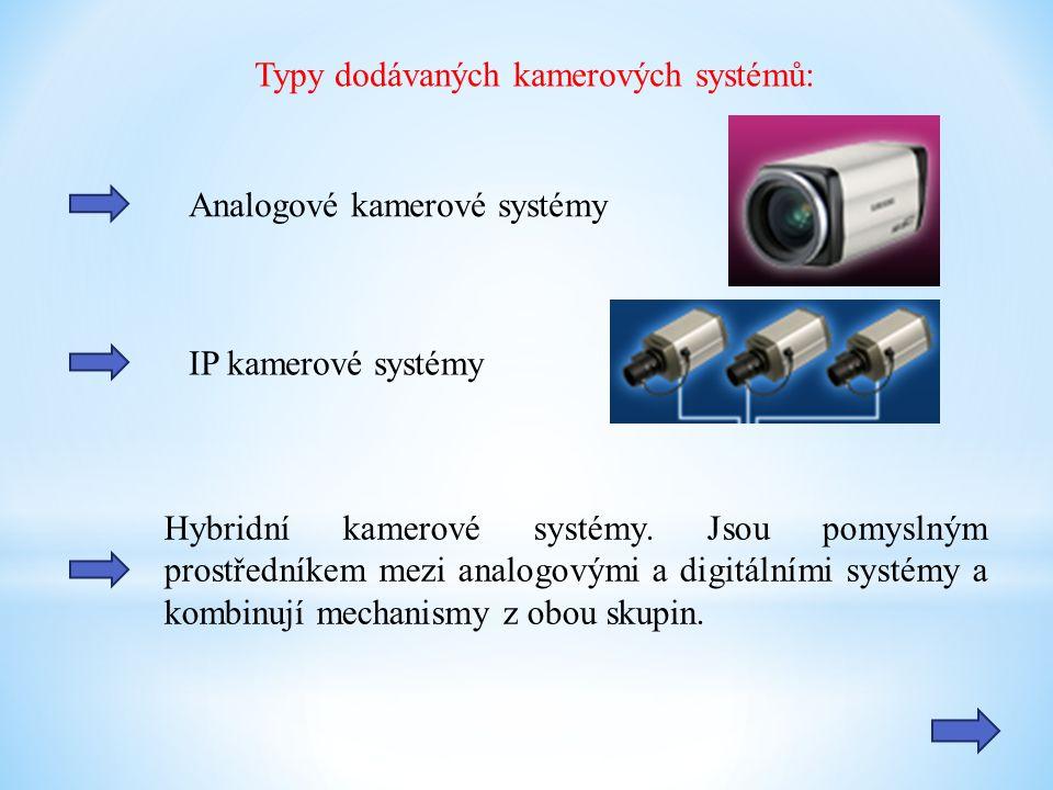 Typy dodávaných kamerových systémů: Analogové kamerové systémy IP kamerové systémy Hybridní kamerové systémy. Jsou pomyslným prostředníkem mezi analog