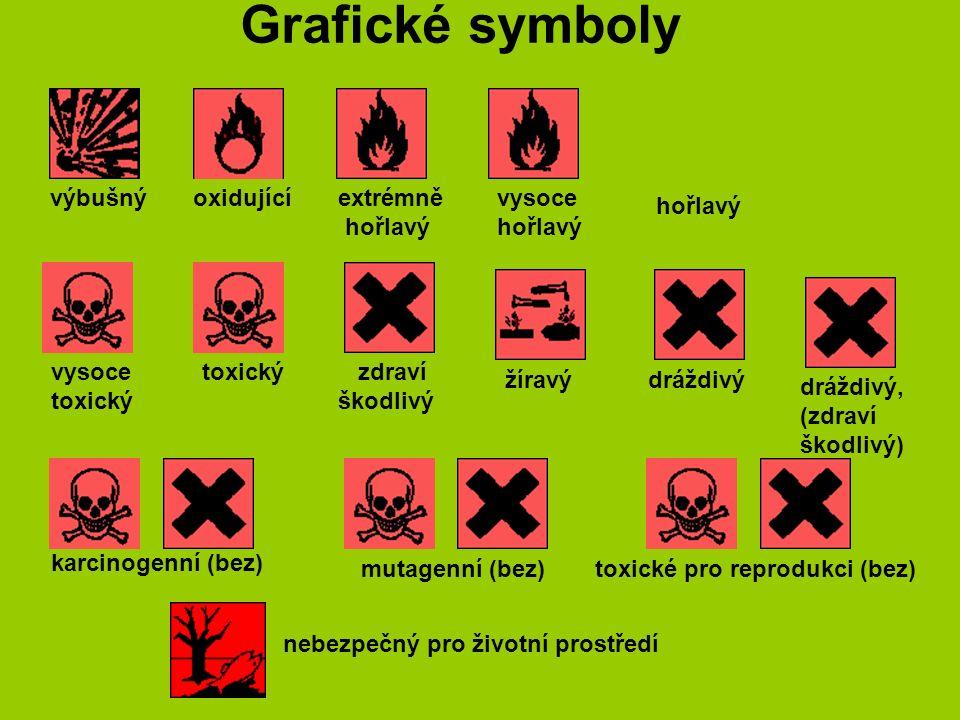 E O výbušný oxidující F+F žíravý dráždivý N nebezpečný pro životní prostředí Grafické symboly výbušný oxidujícíextrémně hořlavý vysoce hořlavý vysoce toxický zdraví škodlivý žíravý dráždivý dráždivý, (zdraví škodlivý) karcinogenní (bez) mutagenní (bez)toxické pro reprodukci (bez) nebezpečný pro životní prostředí