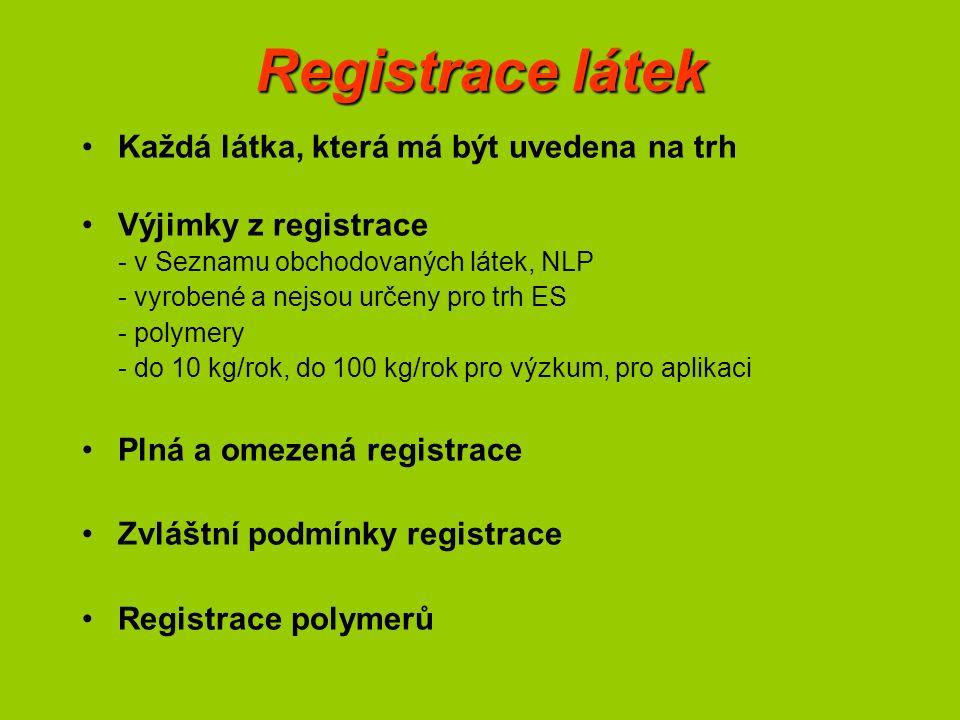 Registrace látek Každá látka, která má být uvedena na trh Výjimky z registrace - v Seznamu obchodovaných látek, NLP - vyrobené a nejsou určeny pro trh ES - polymery - do 10 kg/rok, do 100 kg/rok pro výzkum, pro aplikaci Plná a omezená registrace Zvláštní podmínky registrace Registrace polymerů