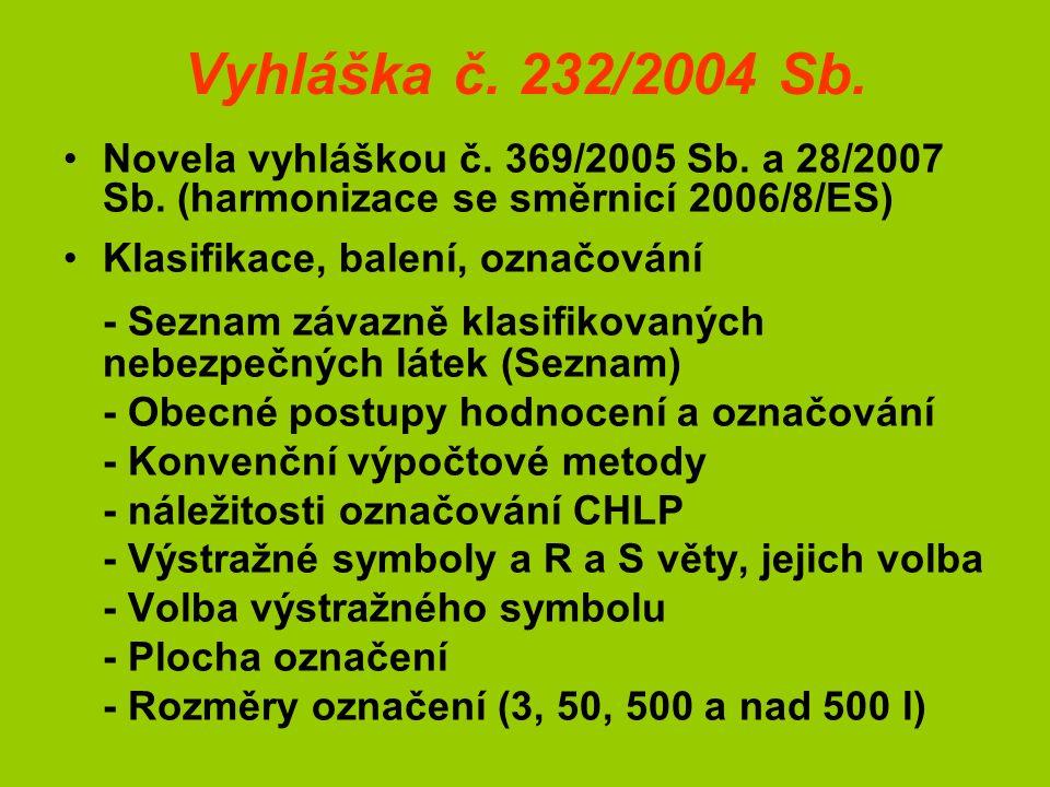 Vyhláška č. 232/2004 Sb. Novela vyhláškou č. 369/2005 Sb.