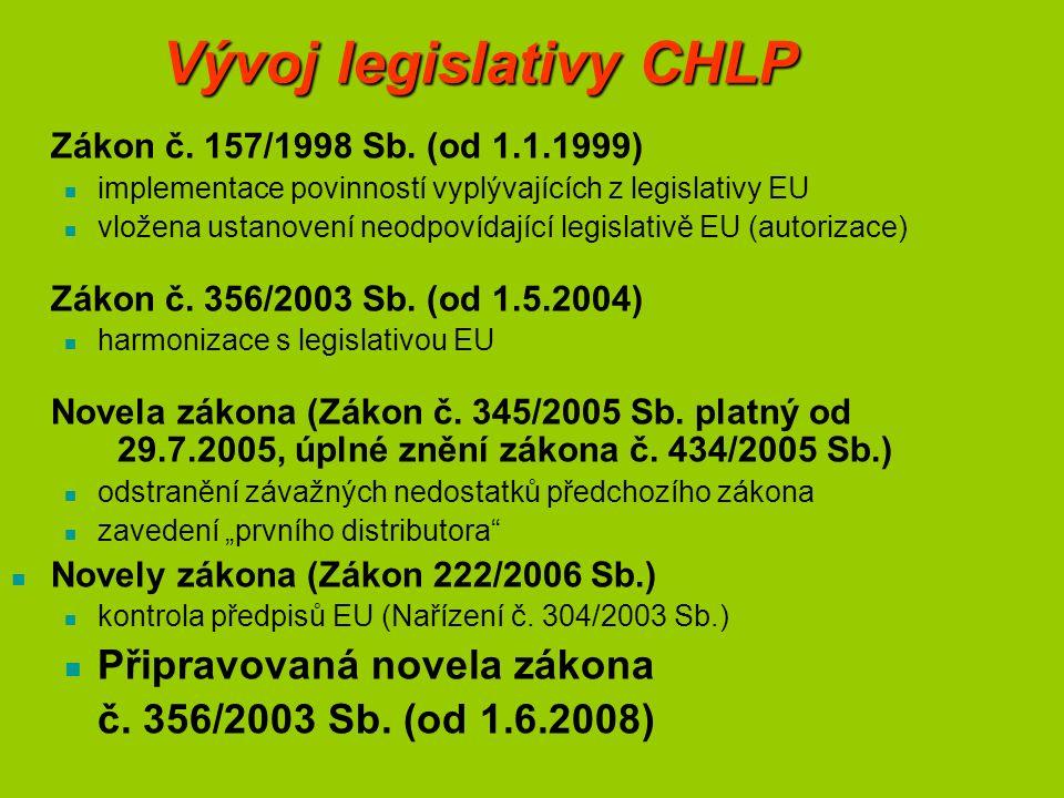 Vývoj legislativy CHLP Zákon č. 157/1998 Sb.