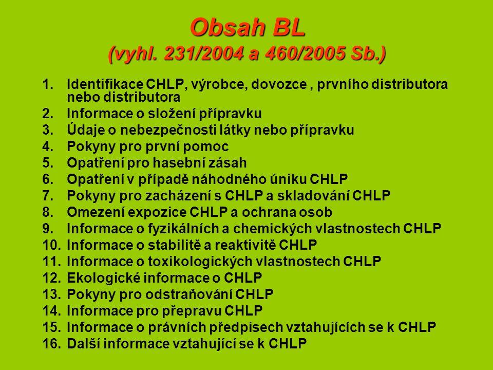Obsah BL (vyhl.