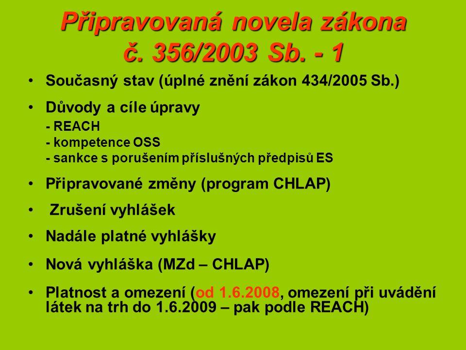 Připravovaná novela zákona č. 356/2003 Sb.